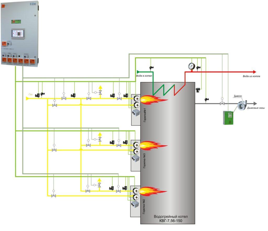 Схема автоматики безопасности котлов